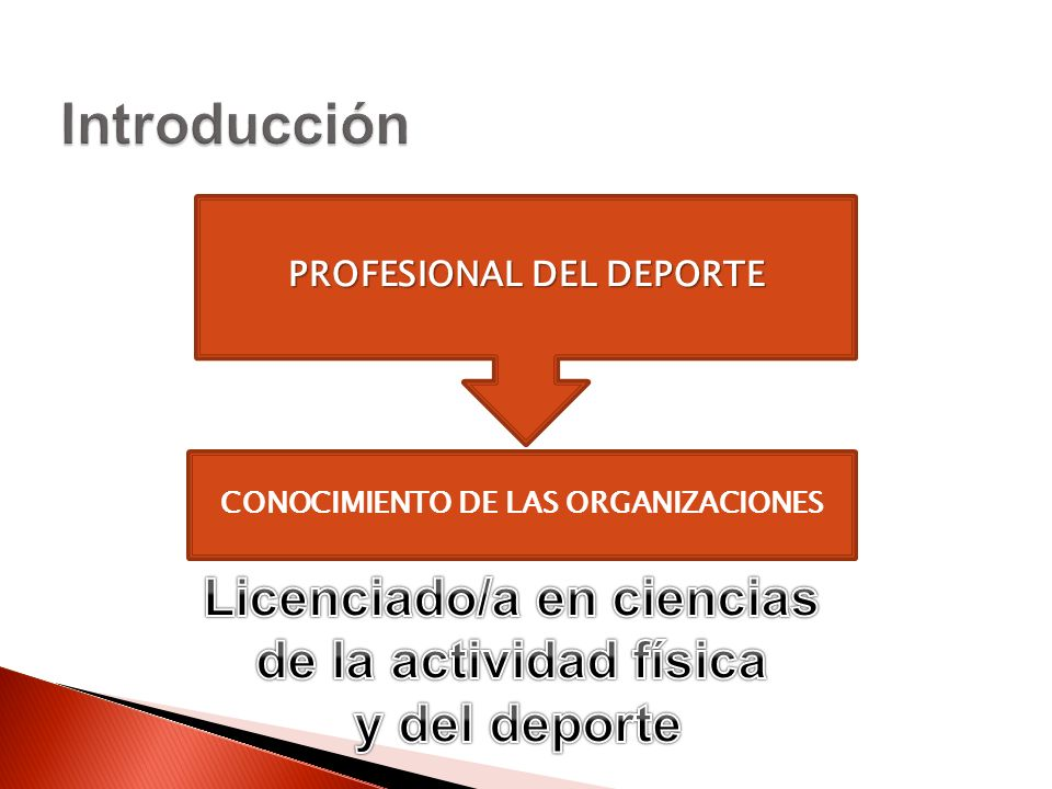 Introducción Licenciado/a en ciencias de la actividad física