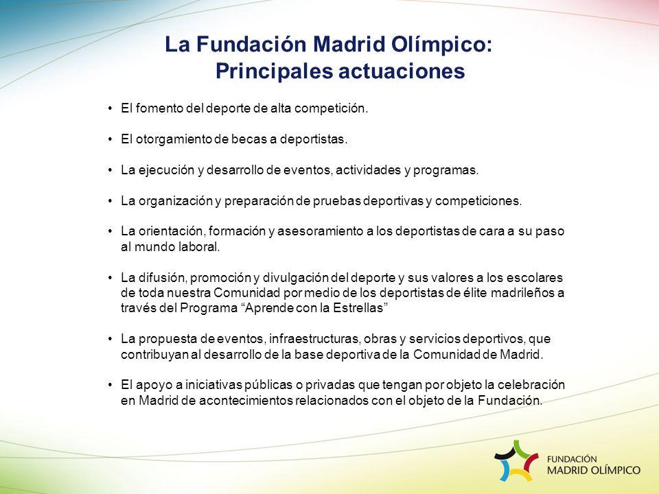 La Fundación Madrid Olímpico: Principales actuaciones