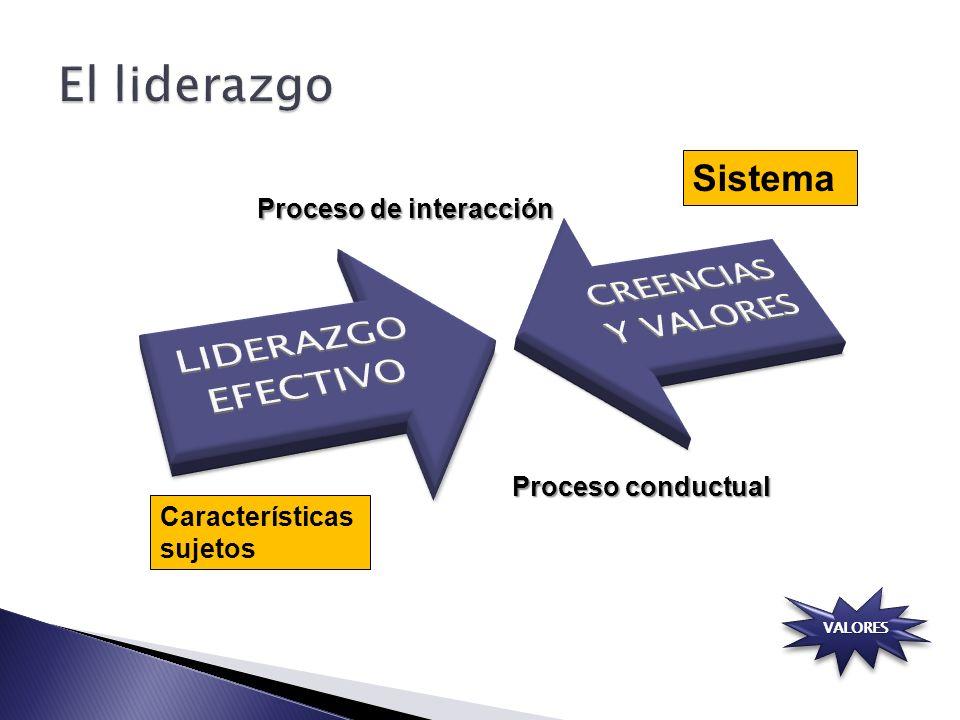El liderazgo LIDERAZGO EFECTIVO CREENCIAS Y VALORES Sistema