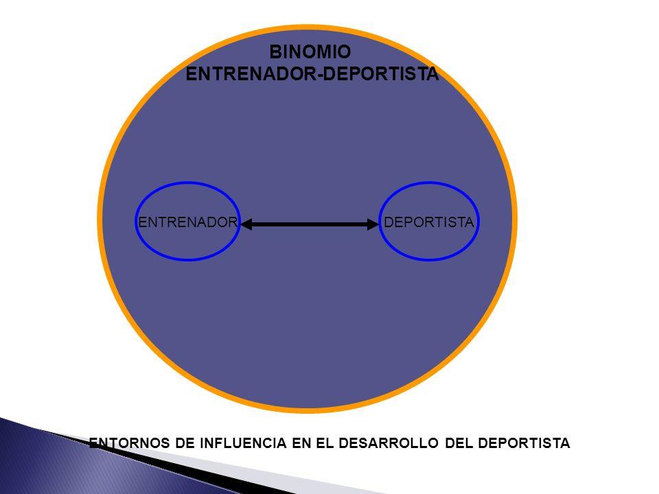 BINOMIO ENTRENADOR-DEPORTISTA