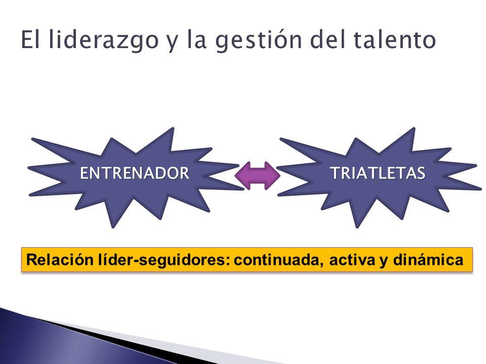 El liderazgo y la gestión del talento