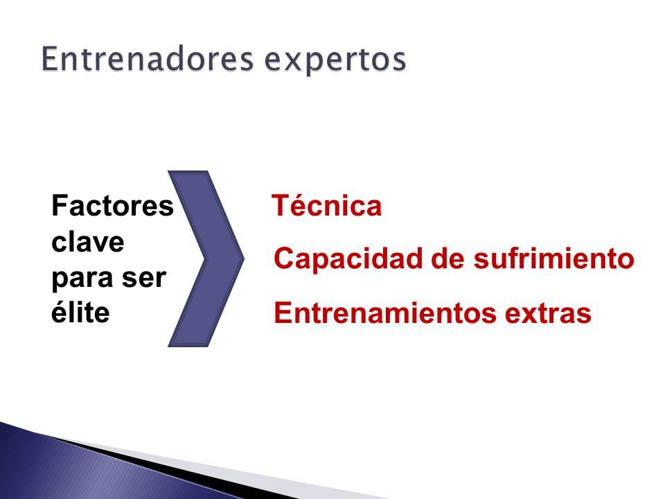 Entrenadores expertos