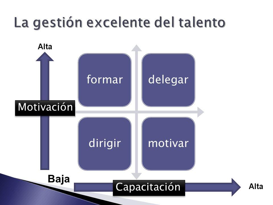 La gestión excelente del talento