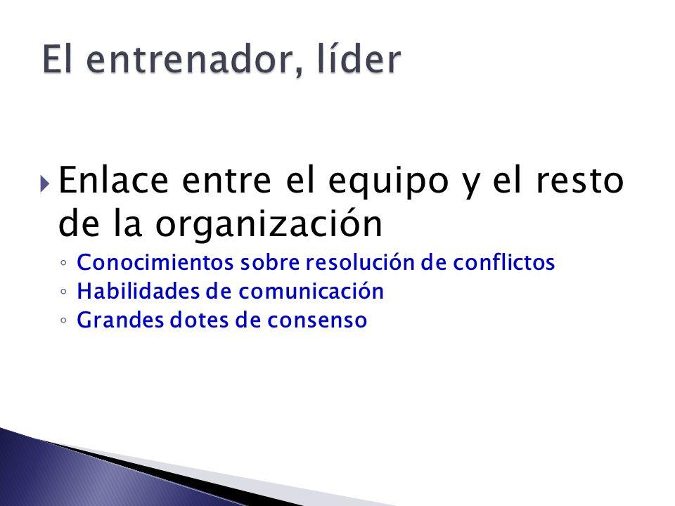 El entrenador, líder Enlace entre el equipo y el resto de la organización. Conocimientos sobre resolución de conflictos.