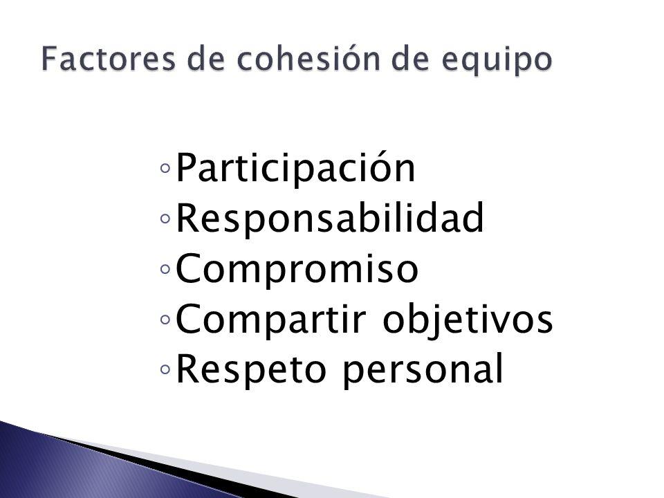 Factores de cohesión de equipo
