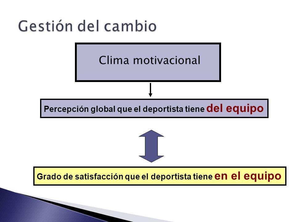 Gestión del cambio Clima motivacional