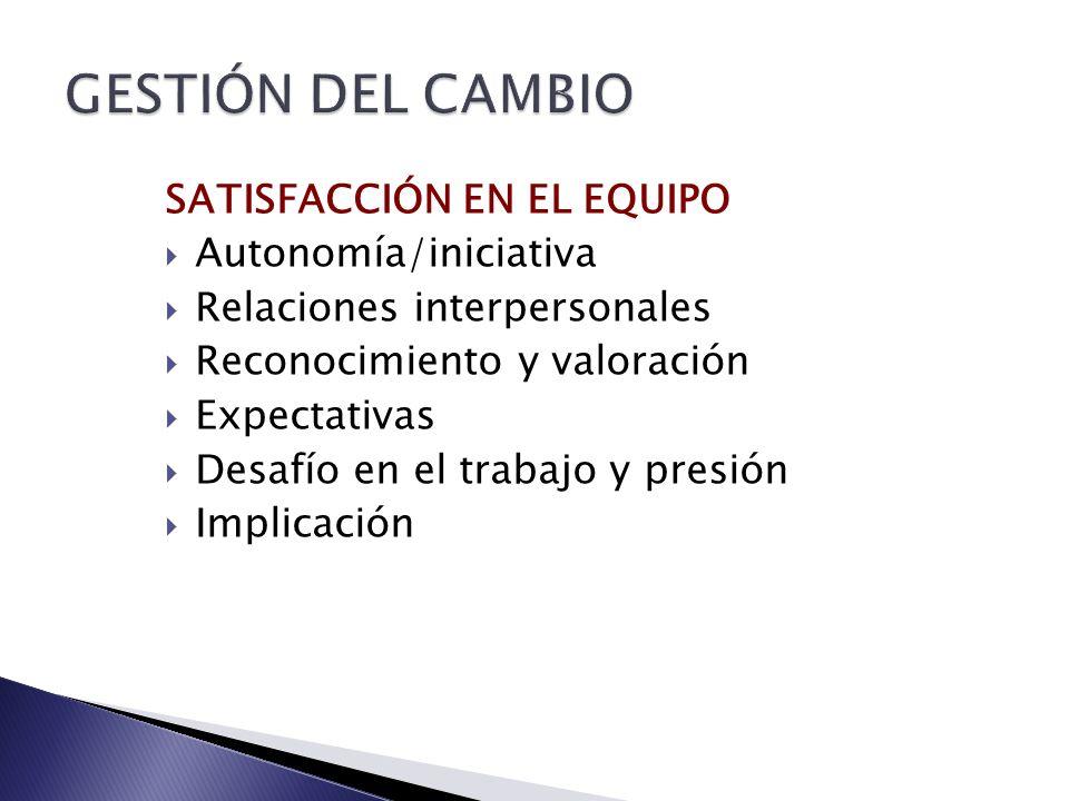GESTIÓN DEL CAMBIO SATISFACCIÓN EN EL EQUIPO Autonomía/iniciativa
