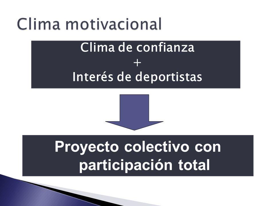 Clima motivacional Proyecto colectivo con participación total