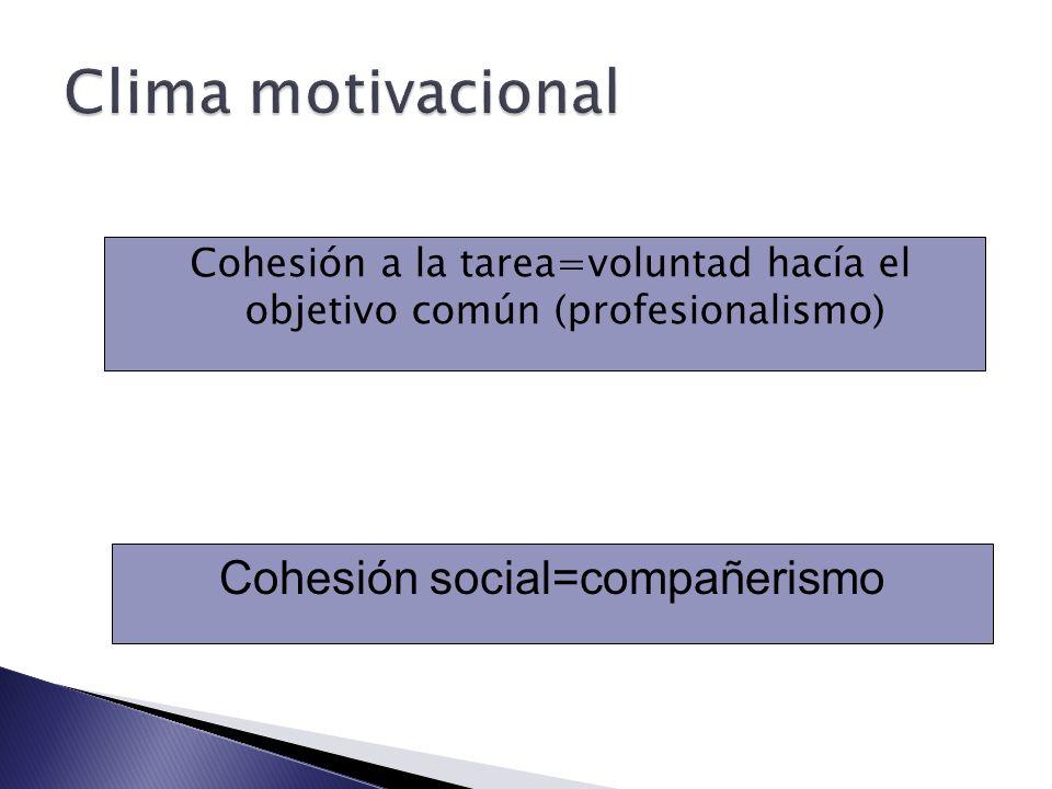 Clima motivacional Cohesión social=compañerismo