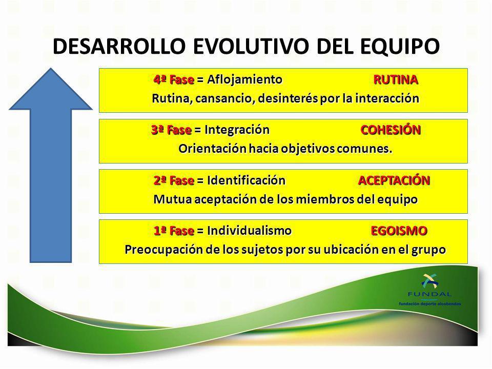 DESARROLLO EVOLUTIVO DEL EQUIPO