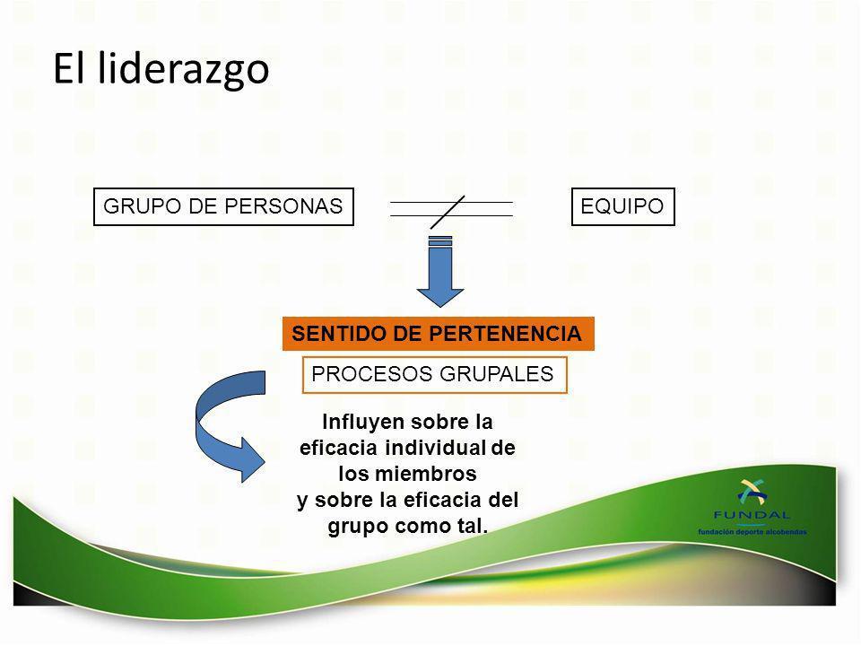 El liderazgo GRUPO DE PERSONAS EQUIPO SENTIDO DE PERTENENCIA