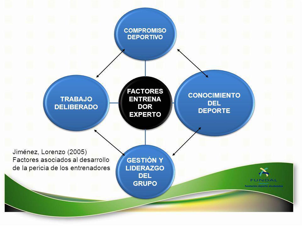 Factores asociados al desarrollo de la pericia de los entrenadores