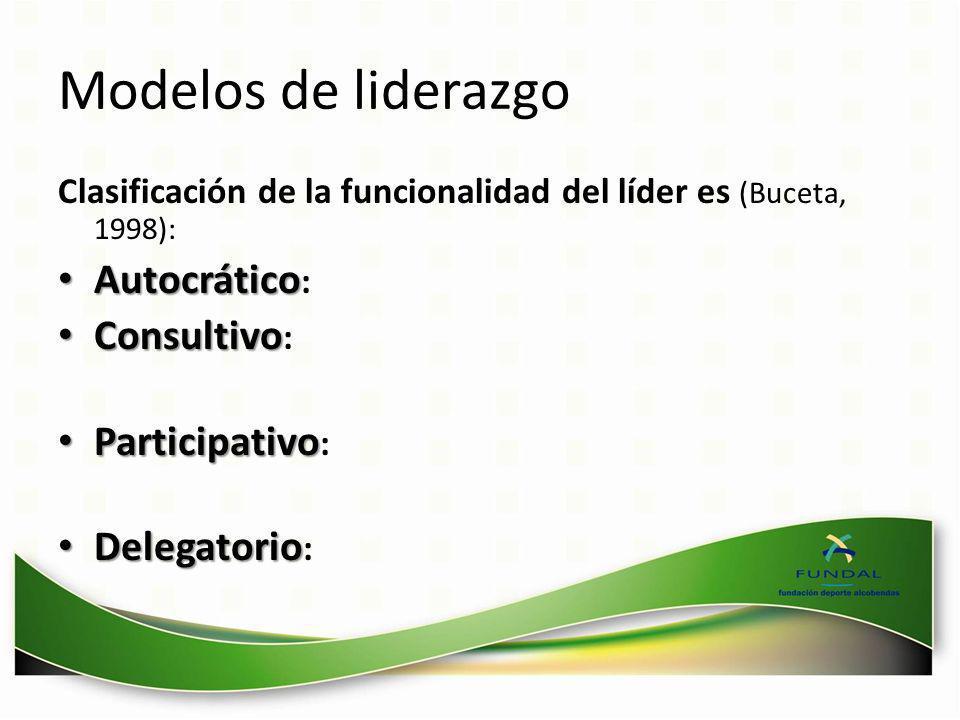 Modelos de liderazgo Autocrático: Consultivo: Participativo: