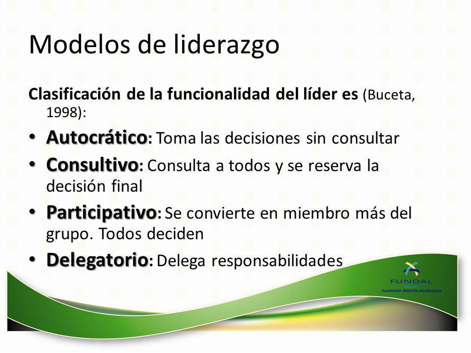 Modelos de liderazgo Autocrático: Toma las decisiones sin consultar