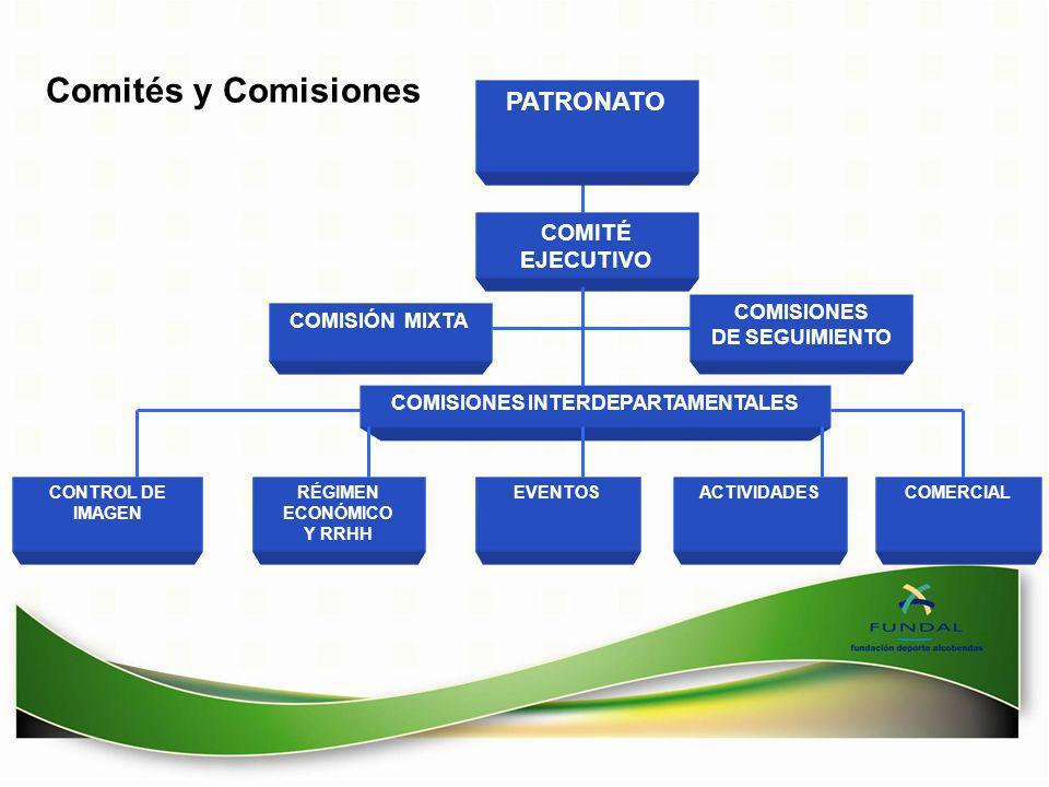 COMISIONES INTERDEPARTAMENTALES