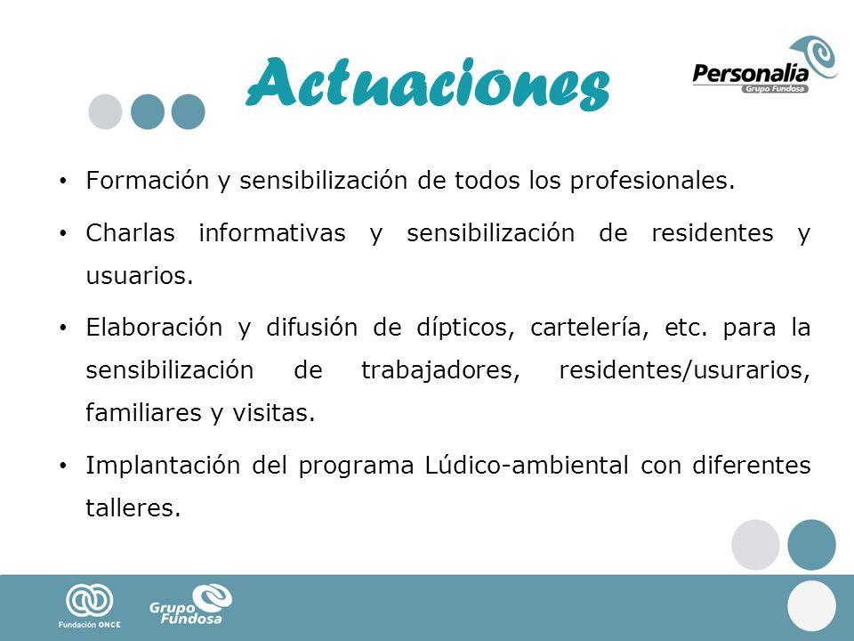 Actuaciones Formación y sensibilización de todos los profesionales.