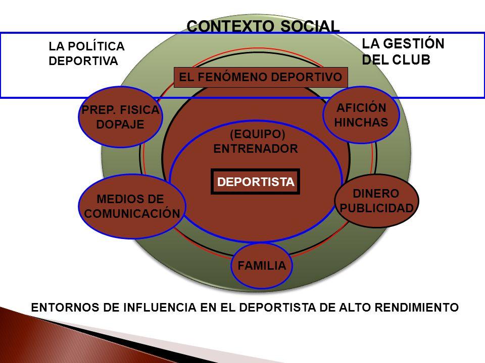 CONTEXTO SOCIAL LA GESTIÓN DEL CLUB LA POLÍTICA DEPORTIVA