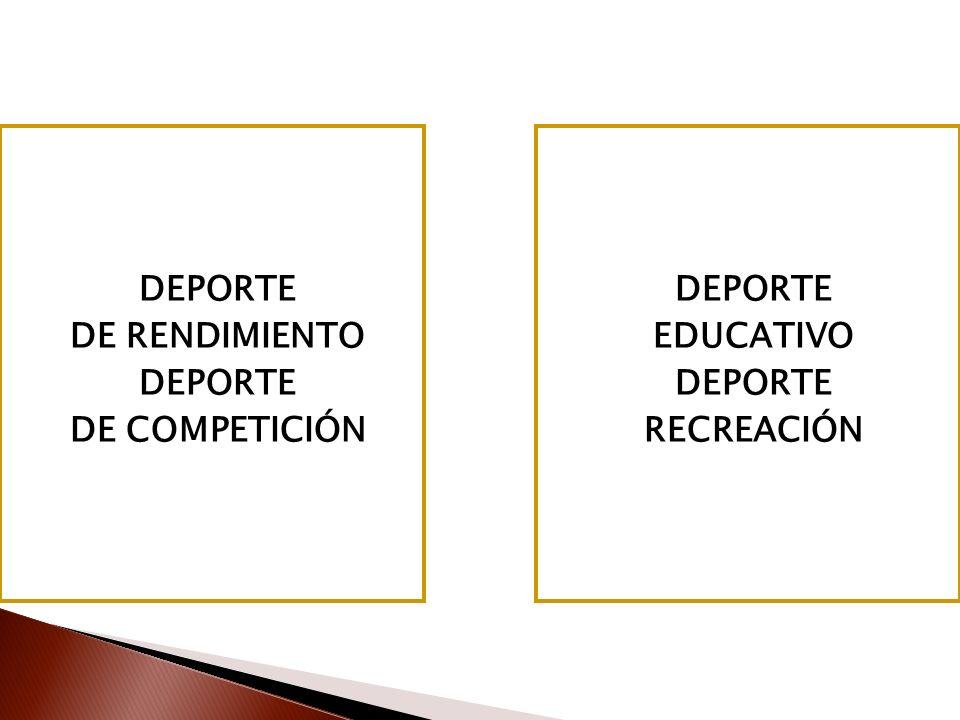DEPORTE DE RENDIMIENTO DE COMPETICIÓN DEPORTE EDUCATIVO RECREACIÓN