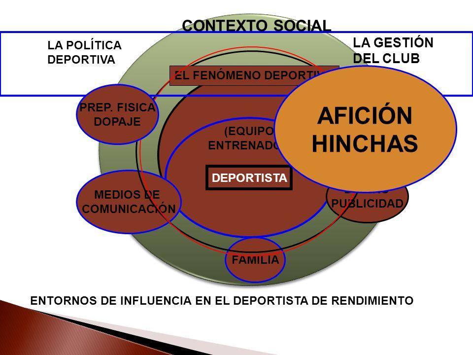 AFICIÓN HINCHAS CONTEXTO SOCIAL LA GESTIÓN DEL CLUB LA POLÍTICA