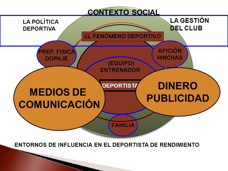 MEDIOS DE COMUNICACIÓN DINERO PUBLICIDAD