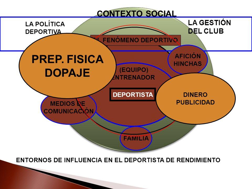 PREP. FISICA DOPAJE CONTEXTO SOCIAL LA GESTIÓN DEL CLUB LA POLÍTICA