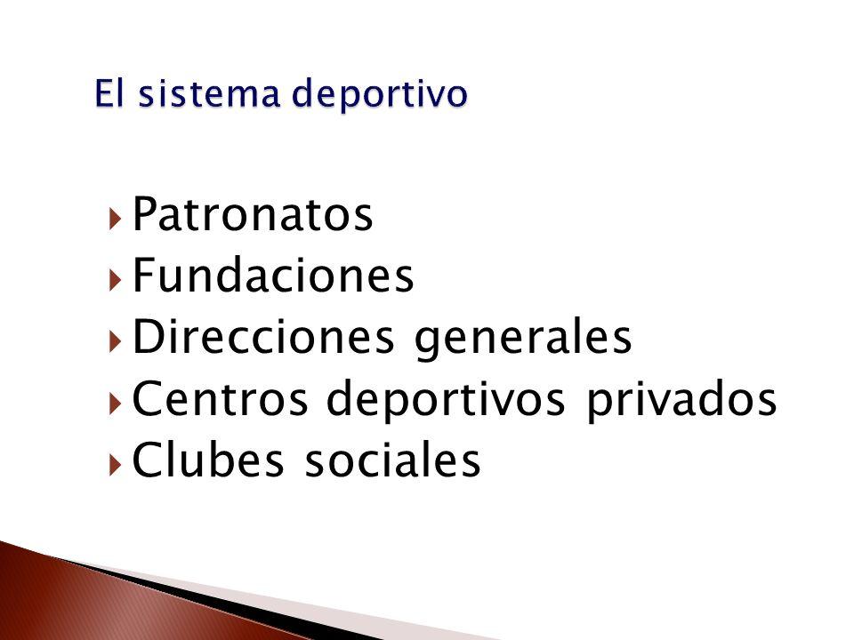 Direcciones generales Centros deportivos privados Clubes sociales