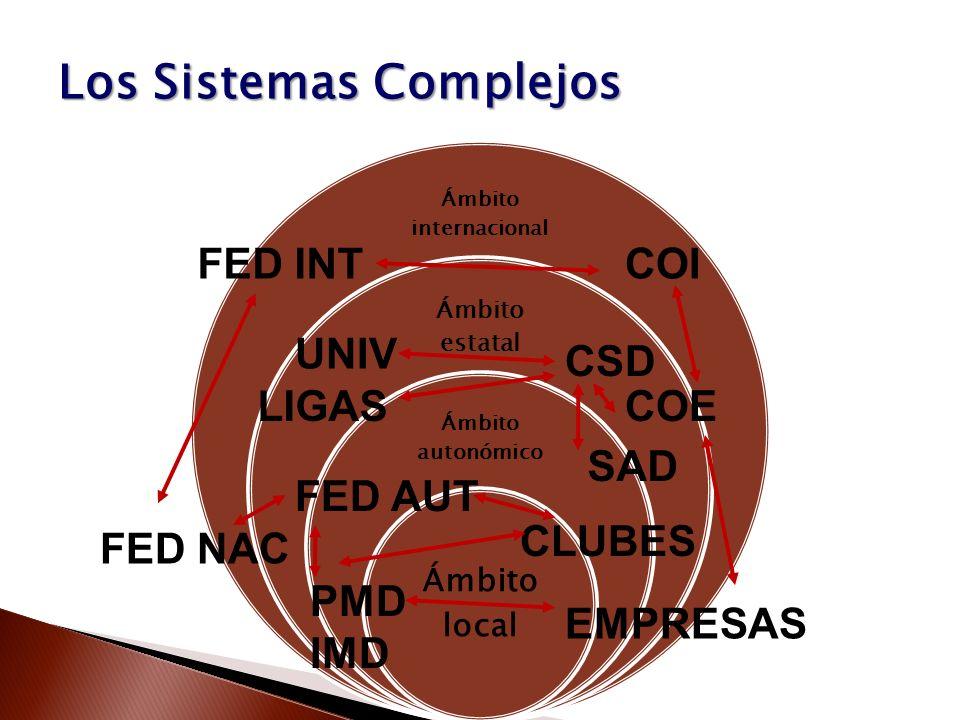 Los Sistemas Complejos