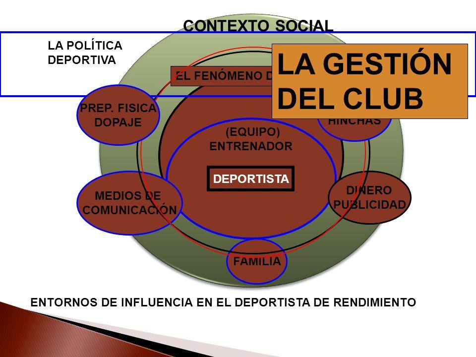 LA GESTIÓN DEL CLUB CONTEXTO SOCIAL LA POLÍTICA DEPORTIVA