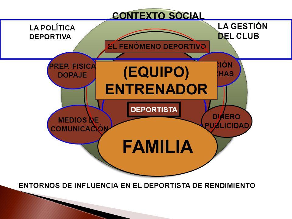 FAMILIA (EQUIPO) ENTRENADOR CONTEXTO SOCIAL LA GESTIÓN DEL CLUB