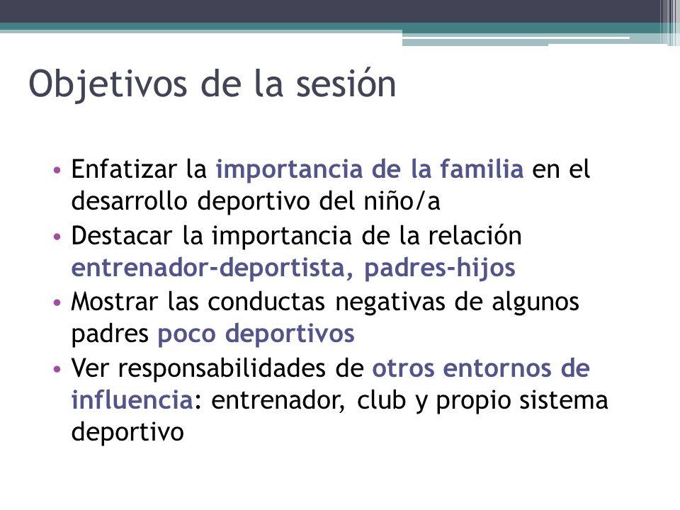 Objetivos de la sesión Enfatizar la importancia de la familia en el desarrollo deportivo del niño/a.