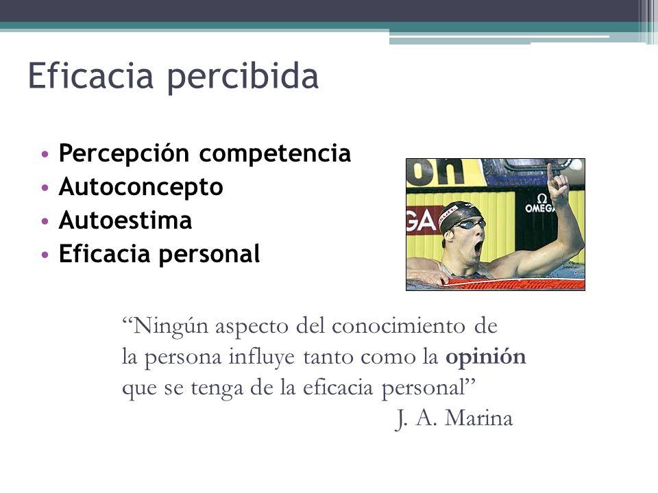 Eficacia percibida Percepción competencia Autoconcepto Autoestima