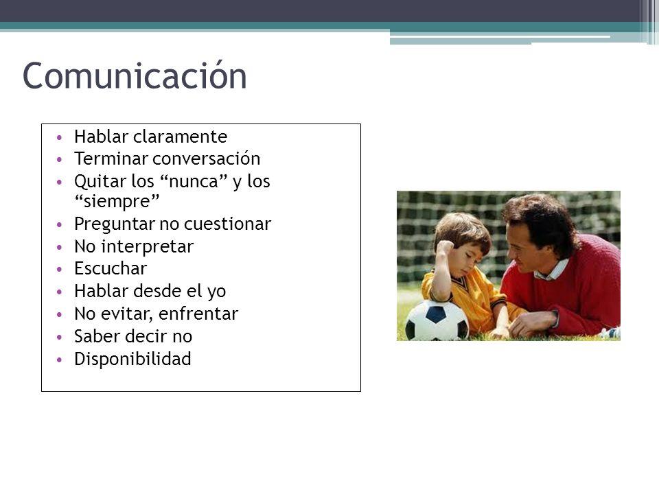 Comunicación Hablar claramente Terminar conversación