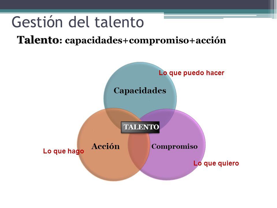 Talento: capacidades+compromiso+acción