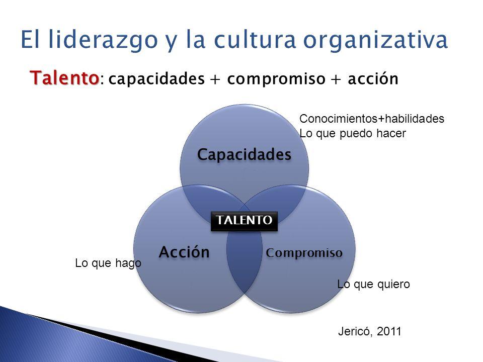 Talento: capacidades + compromiso + acción