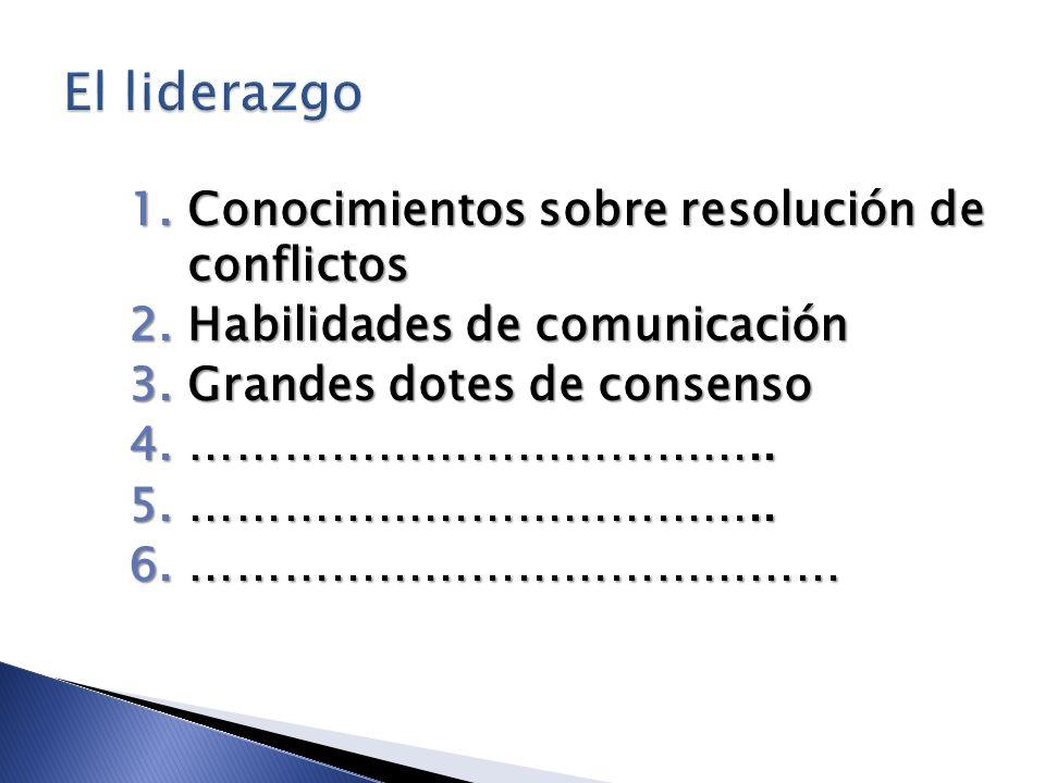 El liderazgo Conocimientos sobre resolución de conflictos