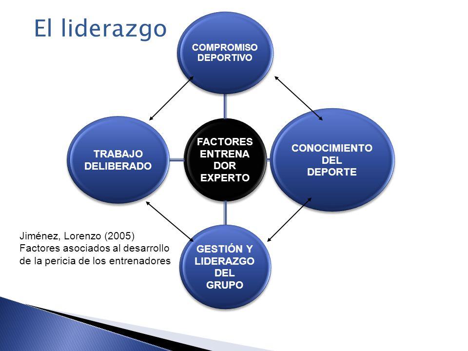 El liderazgo FACTORES ENTRENADOR EXPERTO CONOCIMIENTO DEL DEPORTE