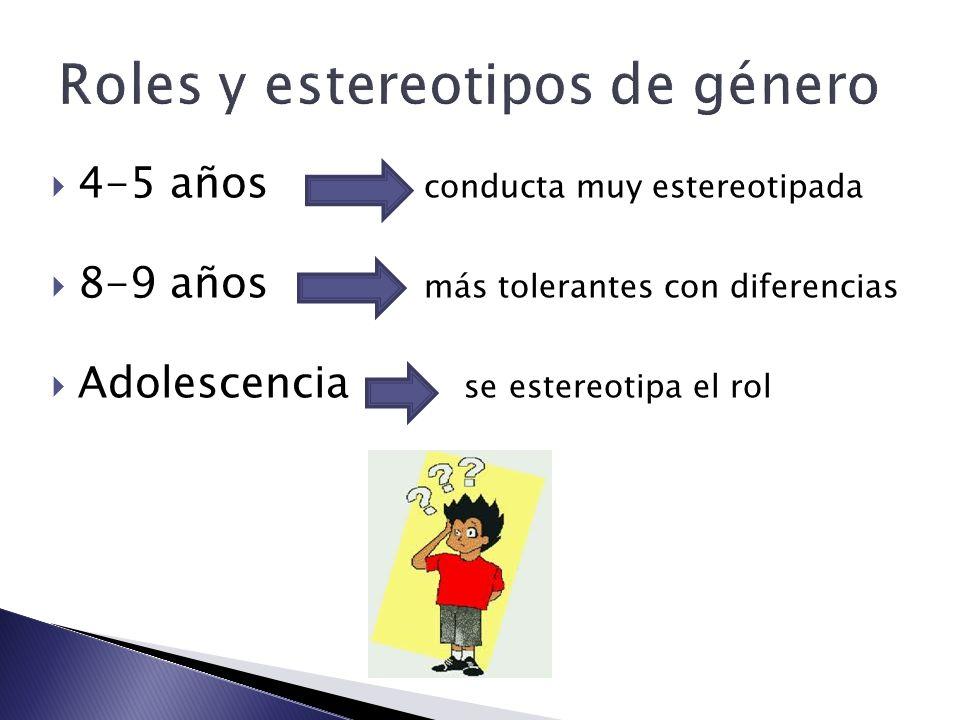 Roles y estereotipos de género