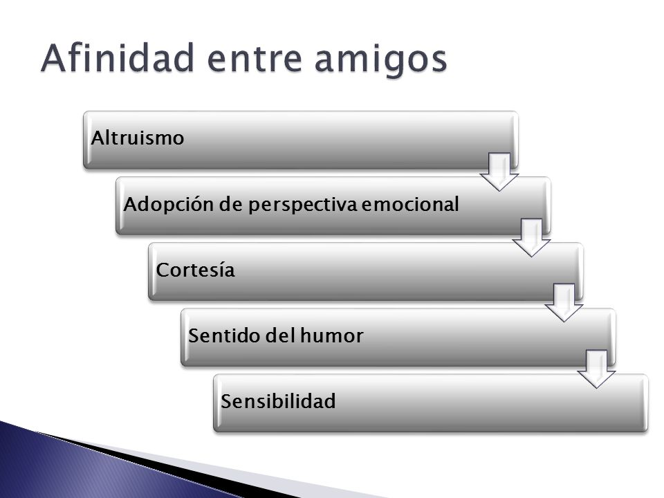 Afinidad entre amigos Altruismo Adopción de perspectiva emocional