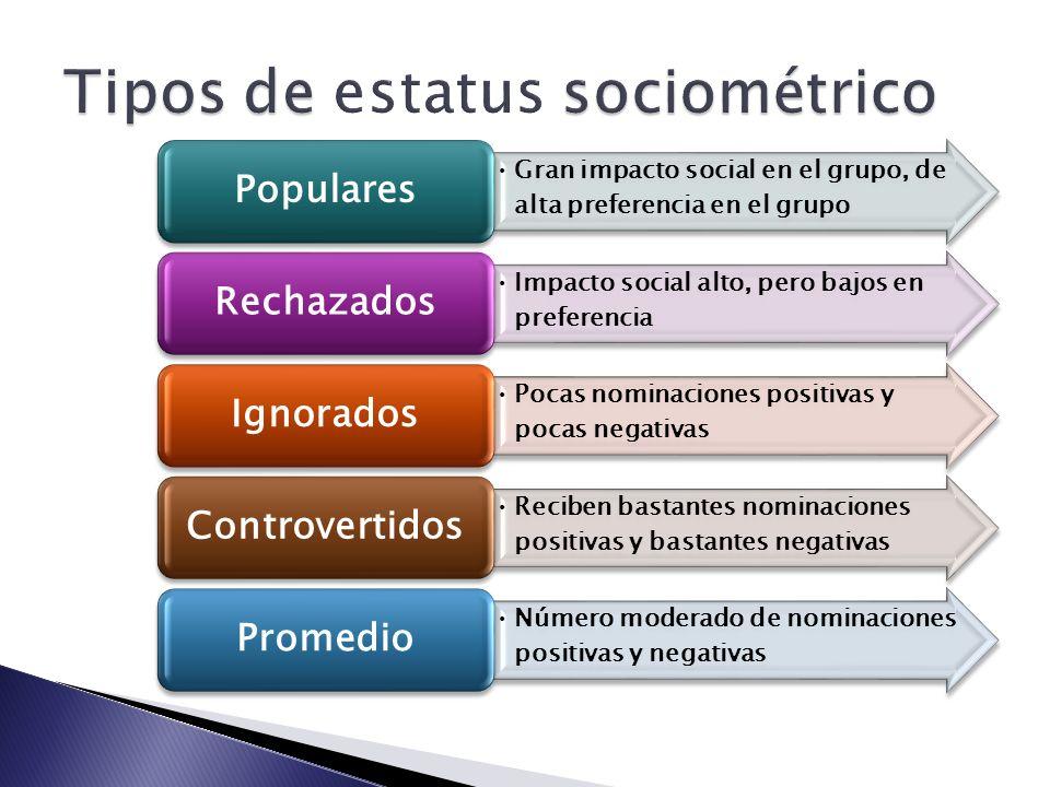 Tipos de estatus sociométrico