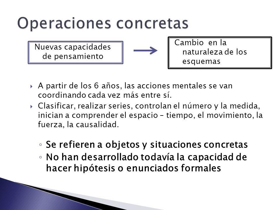 Operaciones concretas