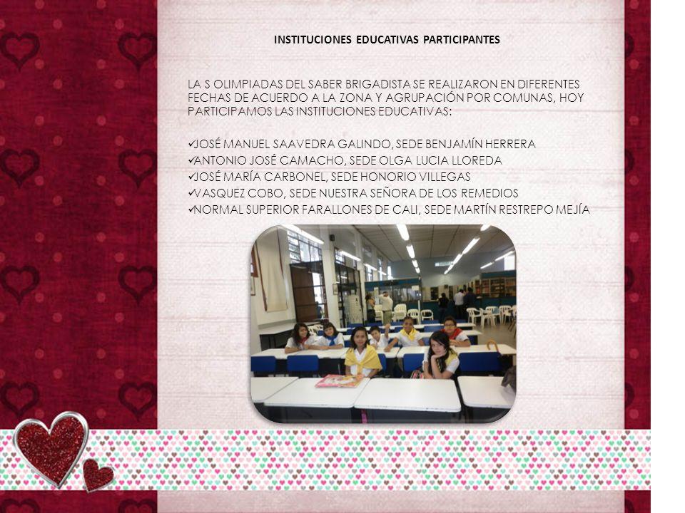 INSTITUCIONES EDUCATIVAS PARTICIPANTES