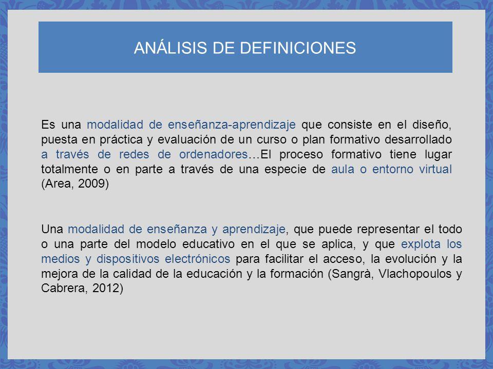 ANÁLISIS DE DEFINICIONES