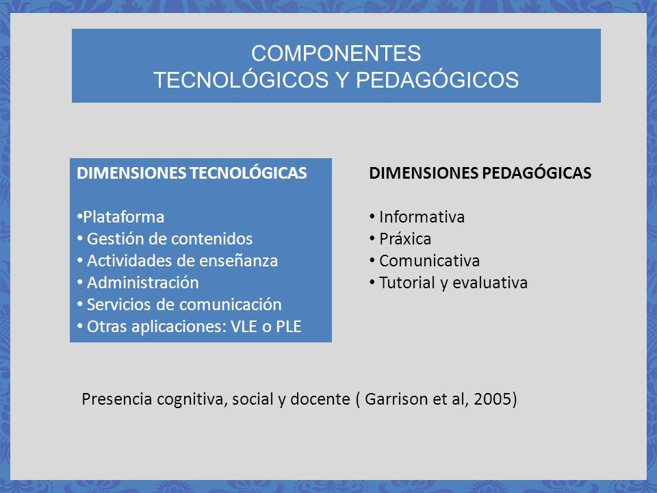 COMPONENTES TECNOLÓGICOS Y PEDAGÓGICOS