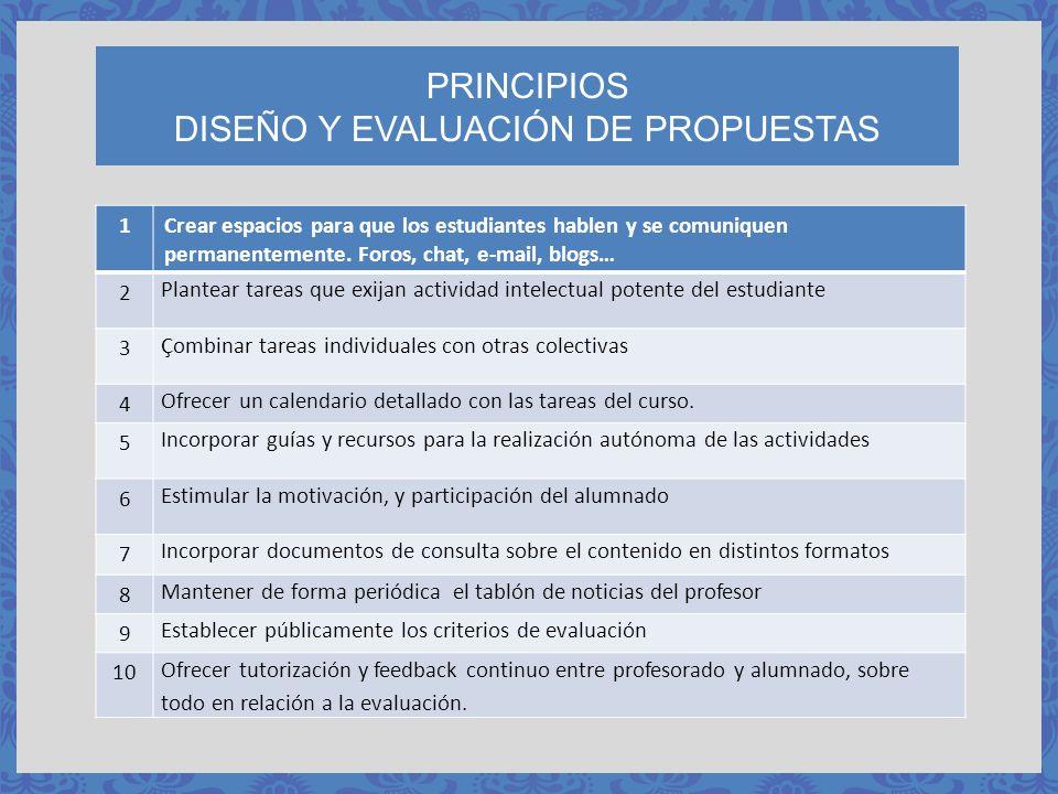 PRINCIPIOS DISEÑO Y EVALUACIÓN DE PROPUESTAS