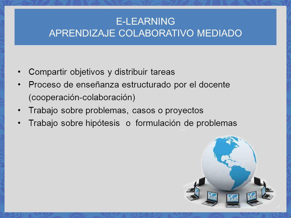 E-LEARNING APRENDIZAJE COLABORATIVO MEDIADO