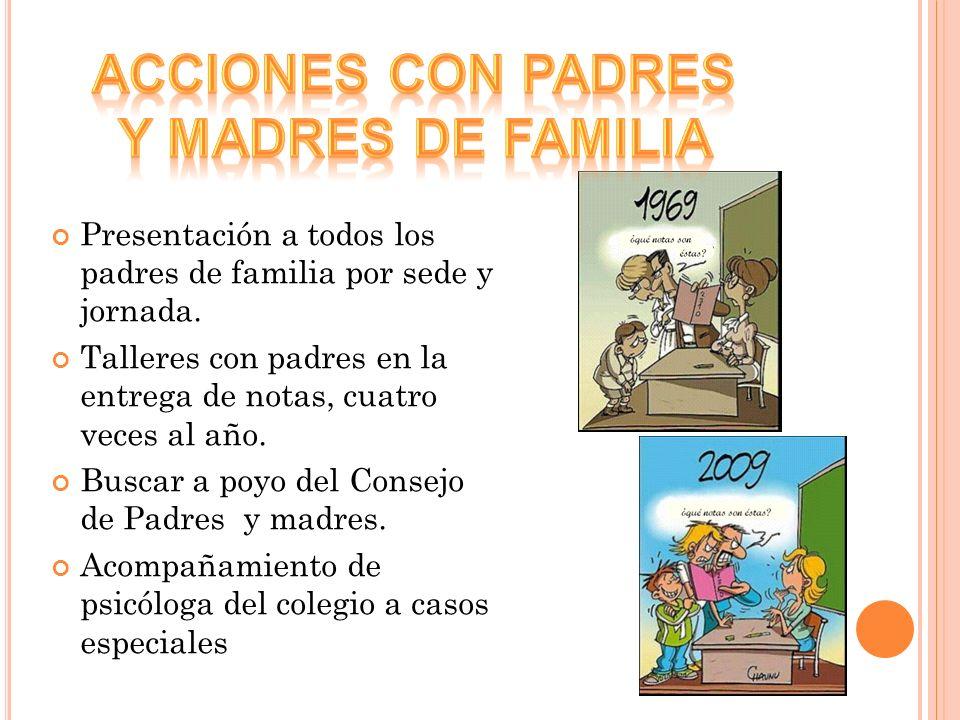 ACCIONES CON PADRES Y MADRES DE FAMILIA