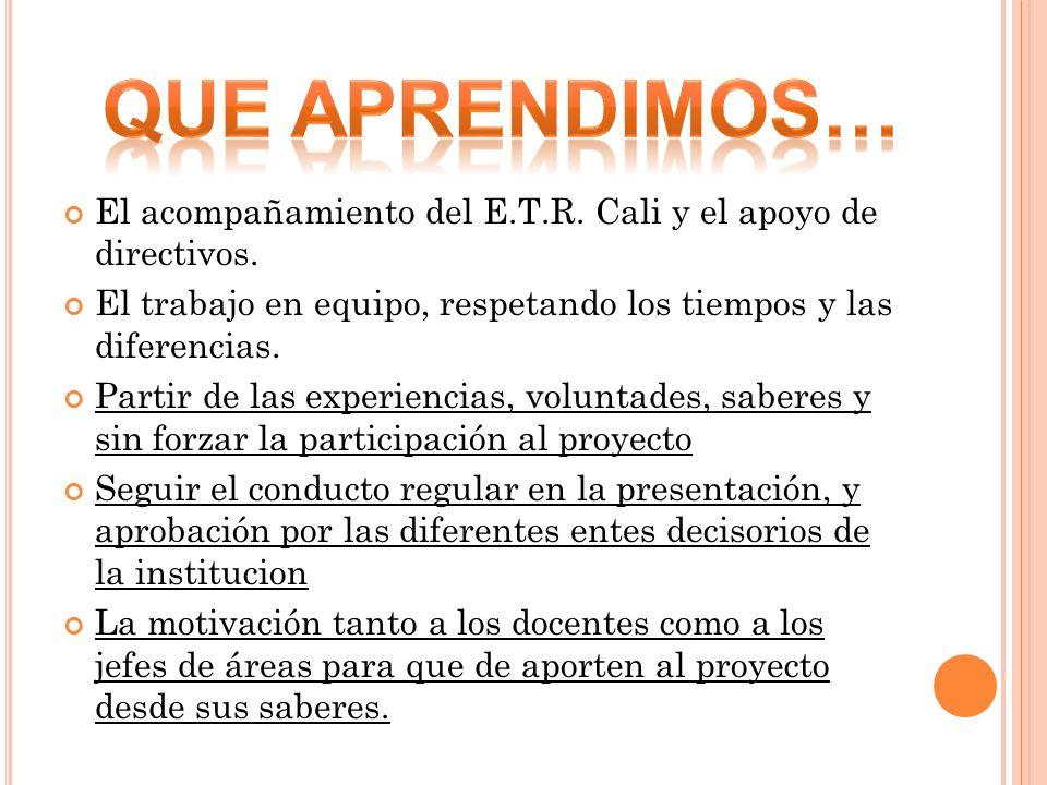 QuE aprendimos… El acompañamiento del E.T.R. Cali y el apoyo de directivos. El trabajo en equipo, respetando los tiempos y las diferencias.