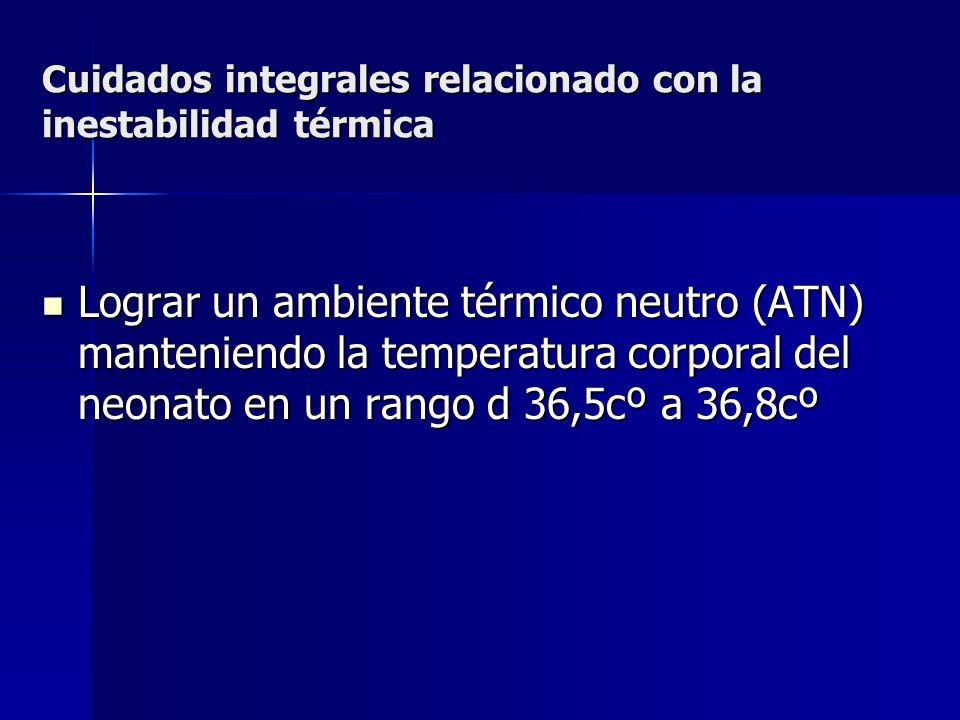 Cuidados integrales relacionado con la inestabilidad térmica