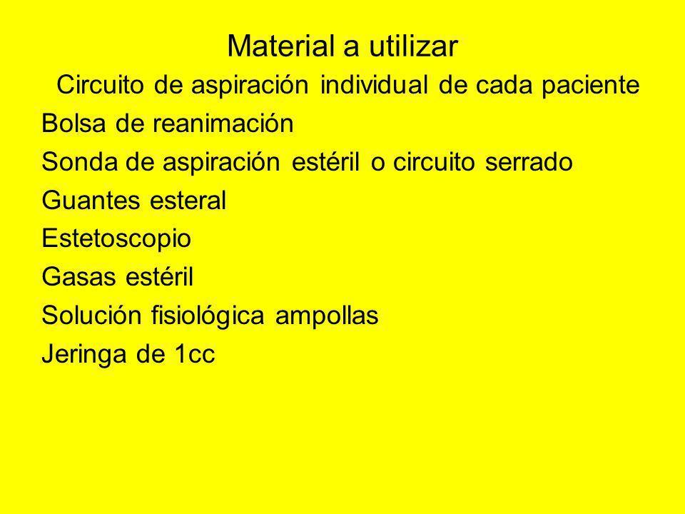 Material a utilizar Circuito de aspiración individual de cada paciente