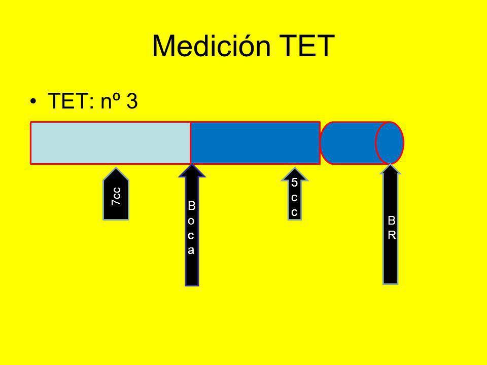 Medición TET TET: nº 3 Boca BR 5cc 7cc